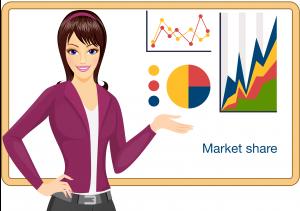 company_market_share