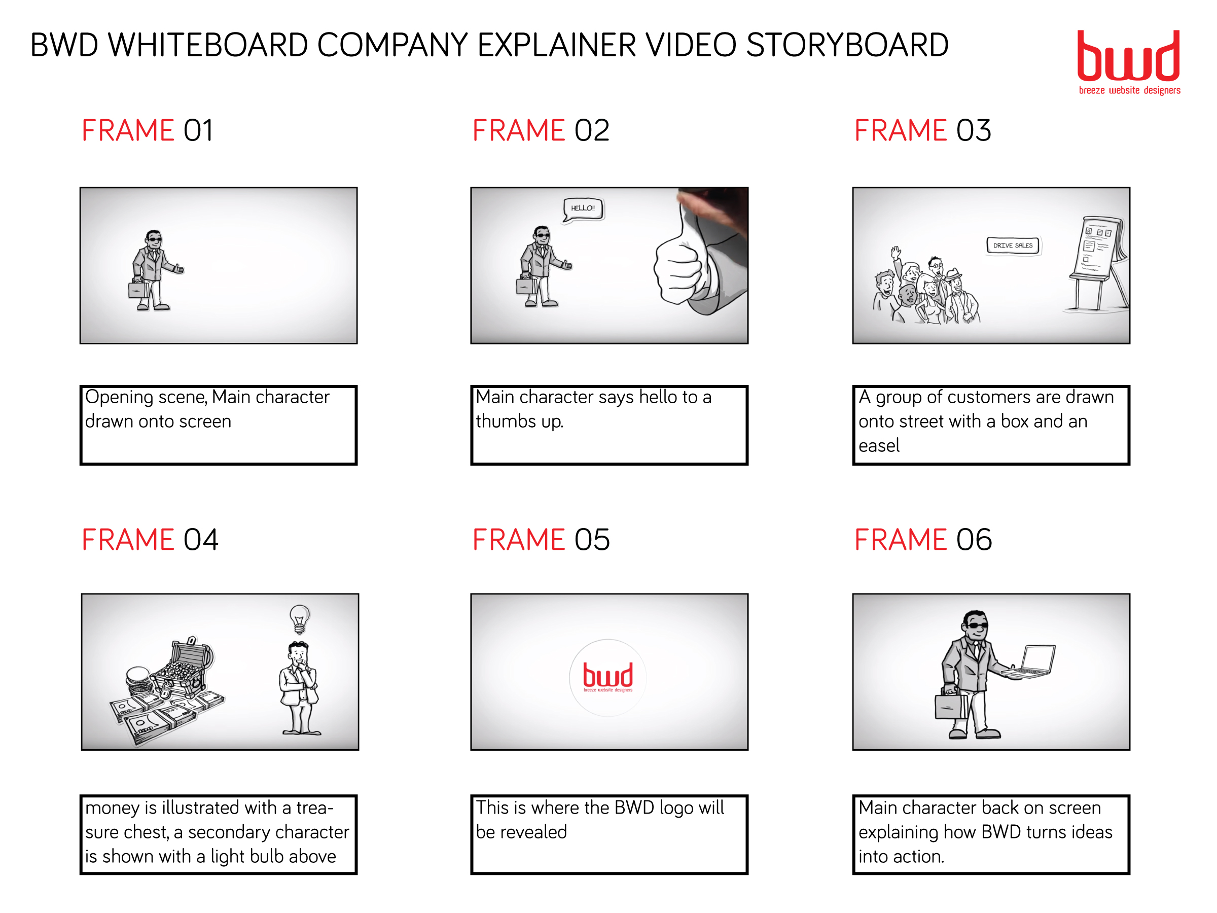 Storyboard Template Breeze Website Designers Web Design Storyboard